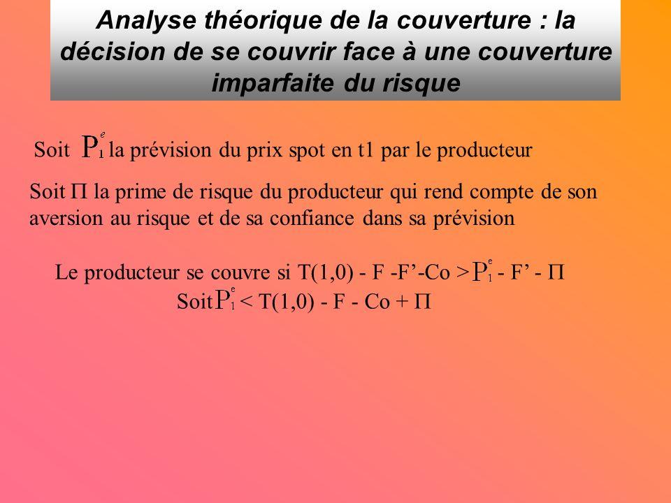Analyse théorique de la couverture : la décision de se couvrir face à une couverture imparfaite du risque Soit la prime de risque du producteur qui rend compte de son aversion au risque et de sa confiance dans sa prévision Soit la prévision du prix spot en t1 par le producteur Le producteur se couvre si T(1,0) - F -F -Co > - F - Soit < T(1,0) - F - Co +
