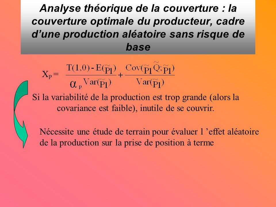 Analyse théorique de la couverture : la couverture optimale du producteur, cadre dune production aléatoire sans risque de base X P = Si la variabilité de la production est trop grande (alors la covariance est faible), inutile de se couvrir.