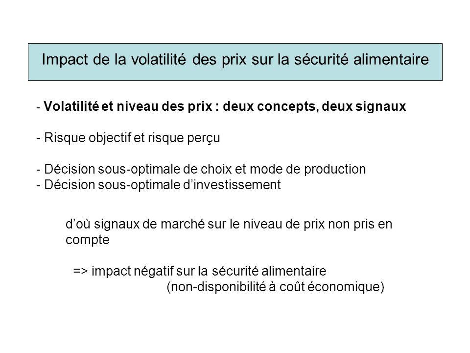 Impact de la volatilité des prix sur la sécurité alimentaire - Volatilité et niveau des prix : deux concepts, deux signaux - Risque objectif et risque perçu - Décision sous-optimale de choix et mode de production - Décision sous-optimale dinvestissement doù signaux de marché sur le niveau de prix non pris en compte => impact négatif sur la sécurité alimentaire (non-disponibilité à coût économique)