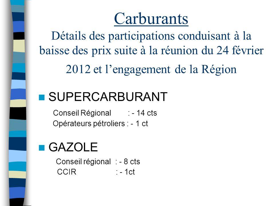 Carburants Détails des participations conduisant à la baisse des prix suite à la réunion du 24 février 2012 et lengagement de la Région SUPERCARBURANT