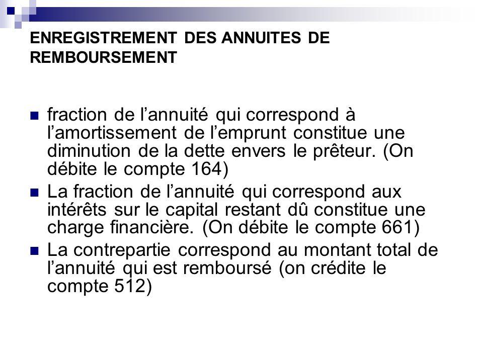 fraction de lannuité qui correspond à lamortissement de lemprunt constitue une diminution de la dette envers le prêteur.