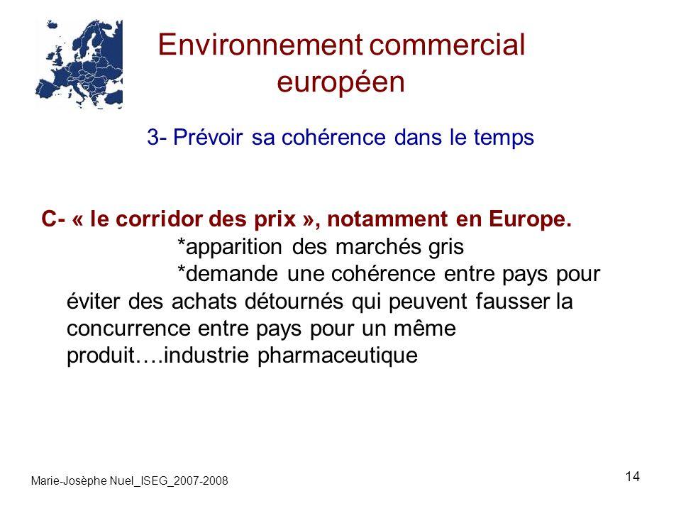 14 Environnement commercial européen Marie-Josèphe Nuel_ISEG_2007-2008 3- Prévoir sa cohérence dans le temps C- « le corridor des prix », notamment en Europe.