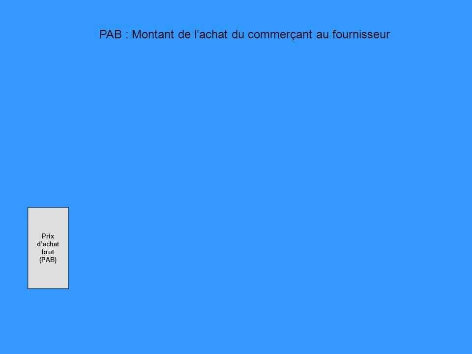 Prix dachat brut (PAB) PAB : Montant de lachat du commerçant au fournisseur