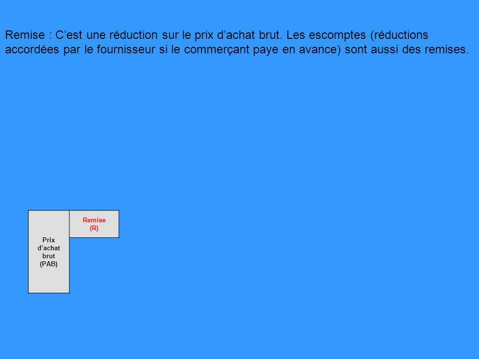 Prix dachat brut (PAB) Remise (R) Prix dAchat Net (PAN) PAN : Cest le montant de lachat après tous les types de remises.