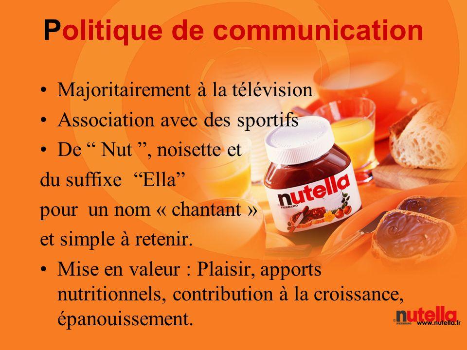 Politique de communication Majoritairement à la télévision Association avec des sportifs De Nut, noisette et du suffixe Ella pour un nom « chantant »