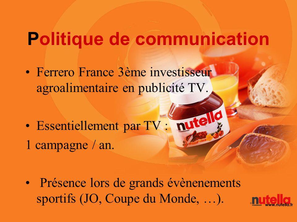 Politique de communication Ferrero France 3ème investisseur agroalimentaire en publicité TV. Essentiellement par TV : 1 campagne / an. Présence lors d