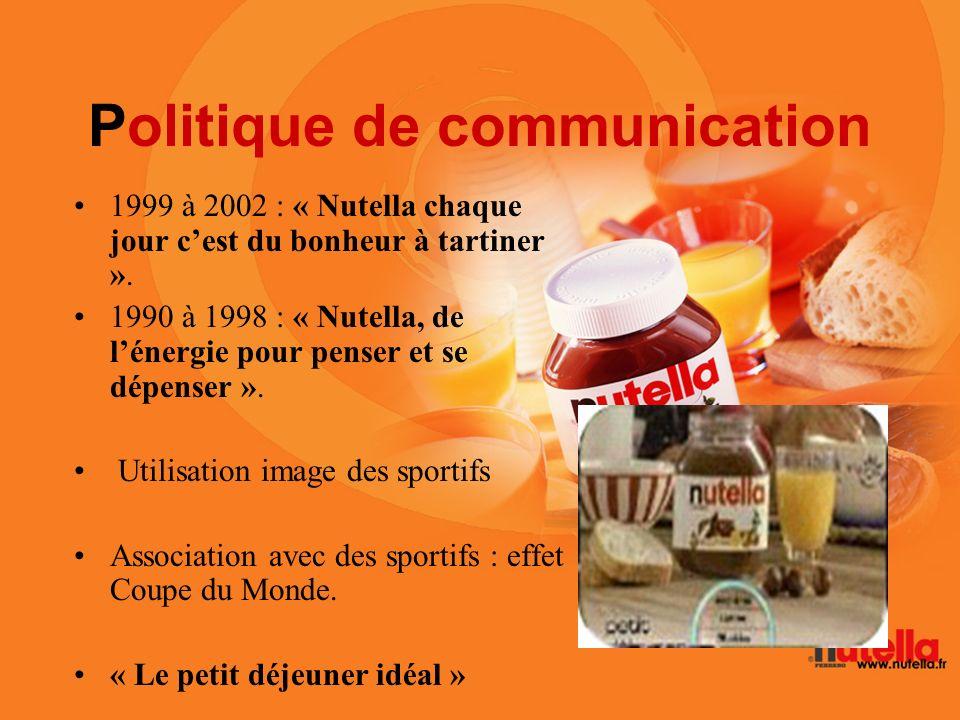 Politique de communication 1999 à 2002 : « Nutella chaque jour cest du bonheur à tartiner ». 1990 à 1998 : « Nutella, de lénergie pour penser et se dé