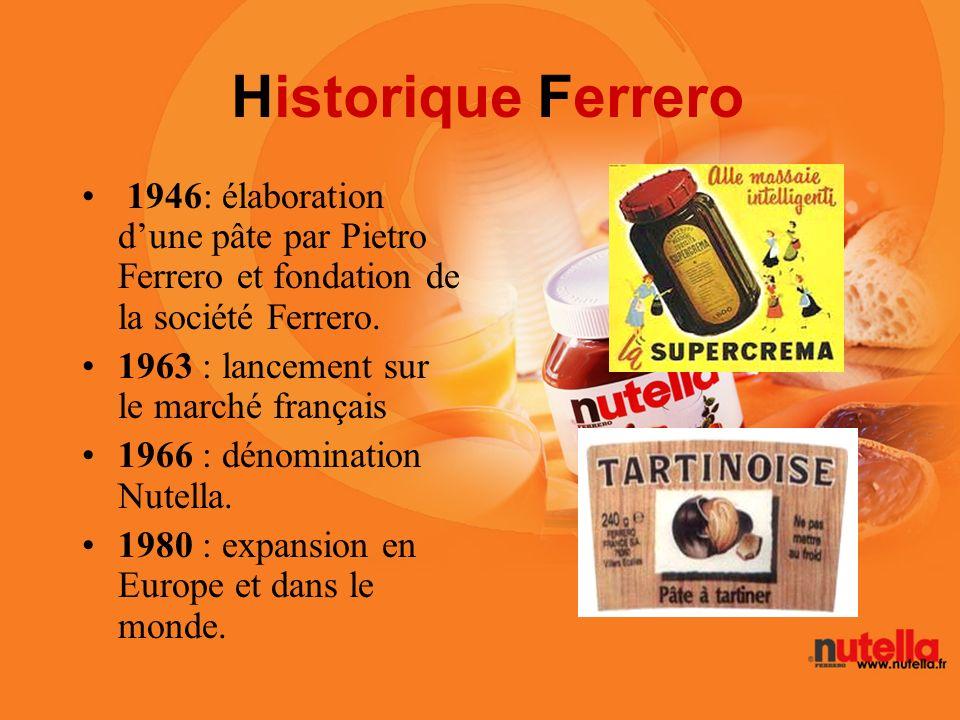 Historique Ferrero 1946: élaboration dune pâte par Pietro Ferrero et fondation de la société Ferrero. 1963 : lancement sur le marché français 1966 : d