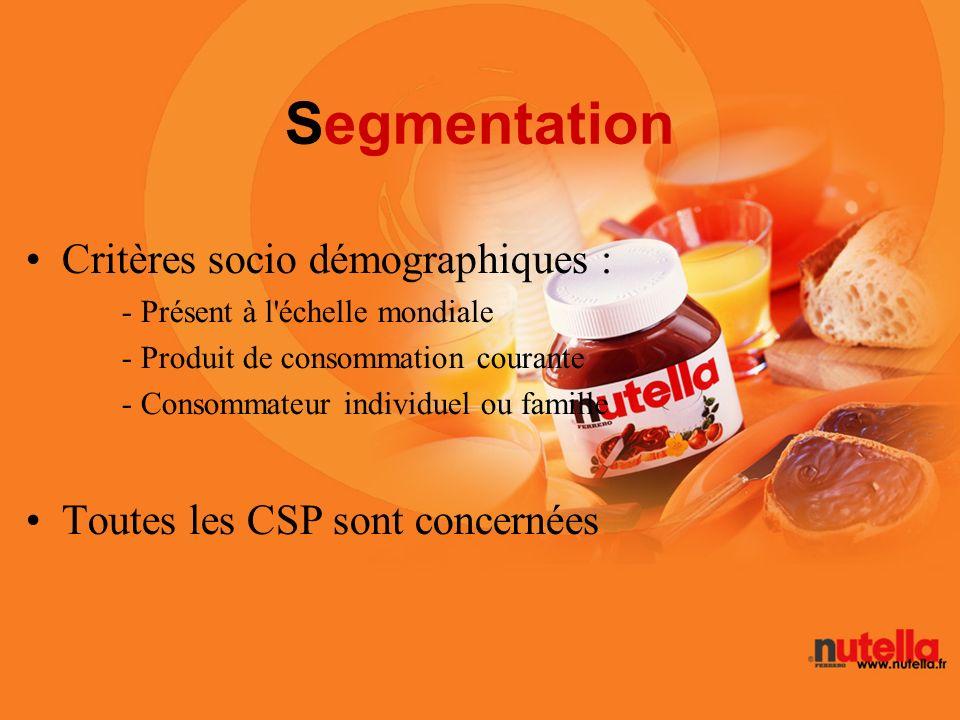 Segmentation Critères socio démographiques : - Présent à l'échelle mondiale - Produit de consommation courante - Consommateur individuel ou famille To
