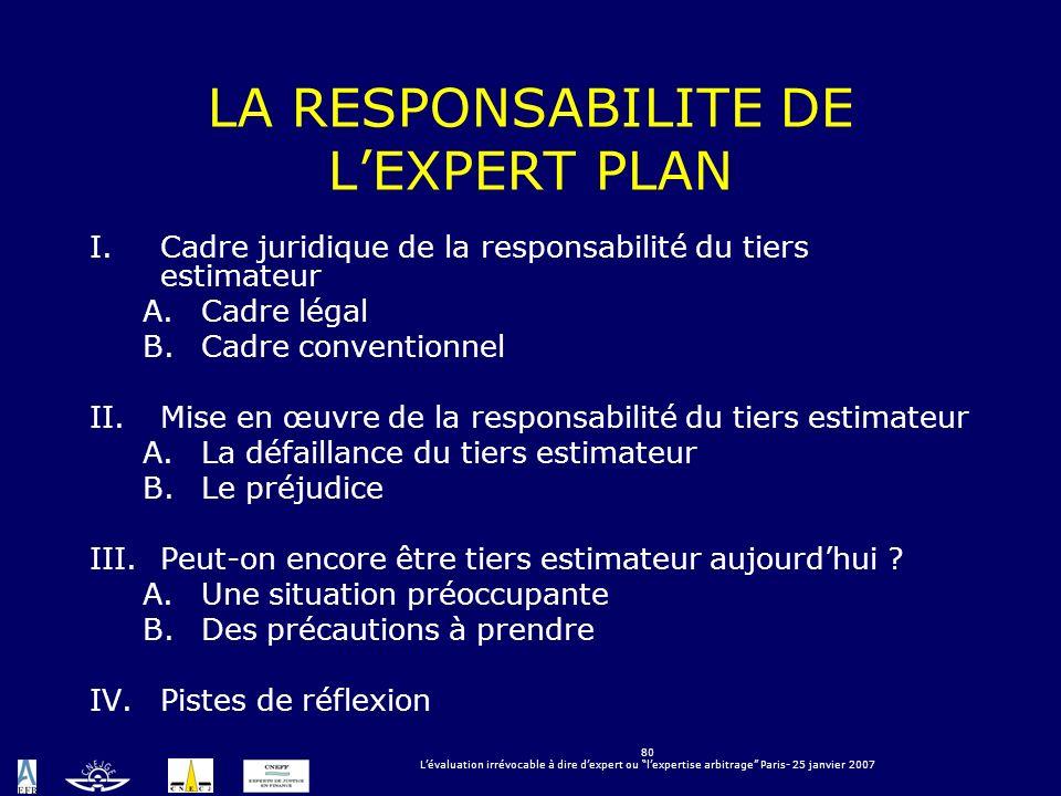 80 Lévaluation irrévocable à dire dexpert ou lexpertise arbitrage Paris- 25 janvier 2007 LA RESPONSABILITE DE LEXPERT PLAN I.Cadre juridique de la res