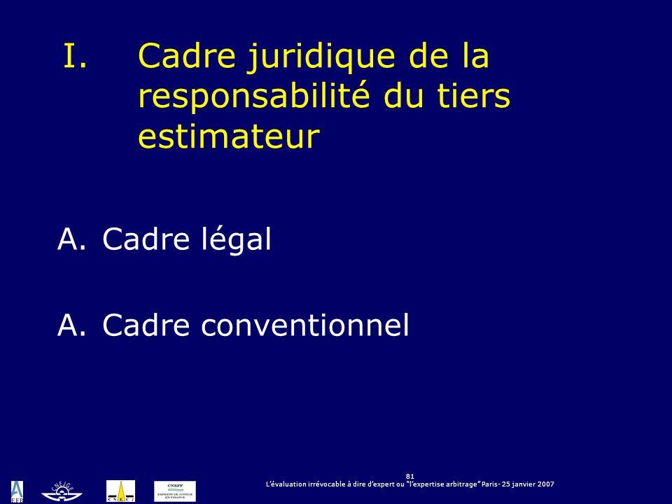81 Lévaluation irrévocable à dire dexpert ou lexpertise arbitrage Paris- 25 janvier 2007 I.Cadre juridique de la responsabilité du tiers estimateur A.