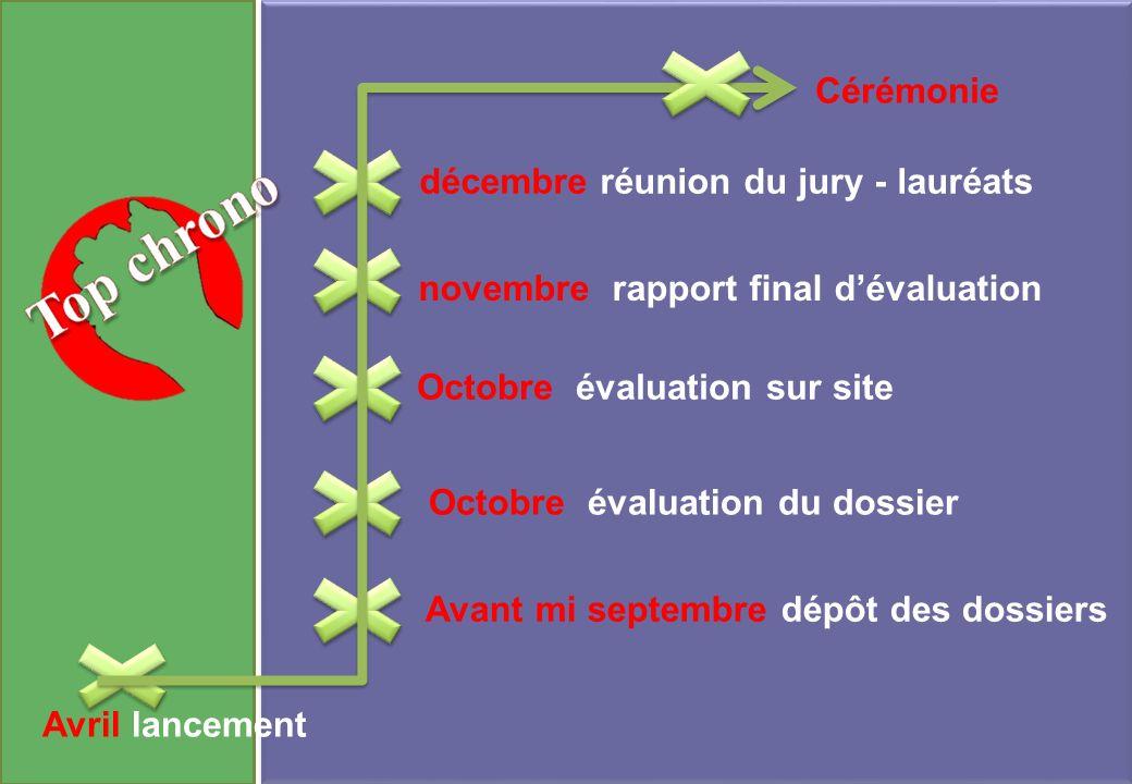 Avril lancement Avant mi septembre dépôt des dossiers Octobre évaluation du dossier Octobre évaluation sur site novembre rapport final dévaluation déc
