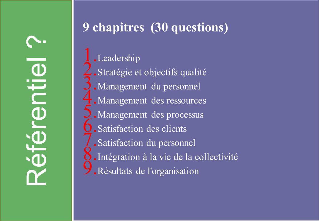 Référentiel ? 9 chapitres (30 questions) 1. Leadership 2. Stratégie et objectifs qualité 3. Management du personnel 4. Management des ressources 5. Ma