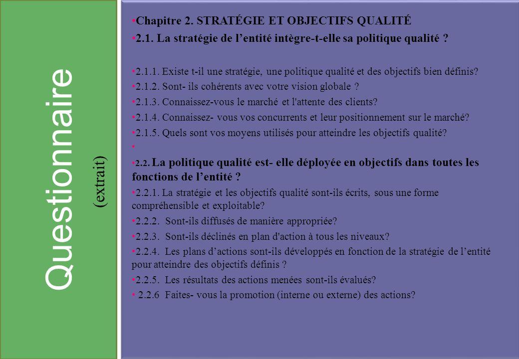 Questionnaire Chapitre 2. STRATÉGIE ET OBJECTIFS QUALITÉ 2.1. La stratégie de lentité intègre-t-elle sa politique qualité ? 2.1.1. Existe t-il une str