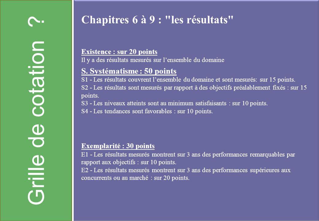 Grille de cotation ? Existence : sur 20 points Il y a des résultats mesurés sur lensemble du domaine S. Systématisme : 50 points S1 - Les résultats co