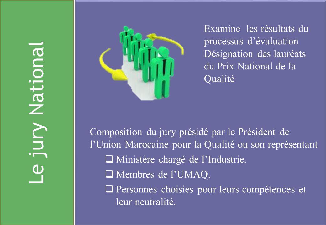 Le jury National Composition du jury présidé par le Président de lUnion Marocaine pour la Qualité ou son représentant Ministère chargé de lIndustrie.