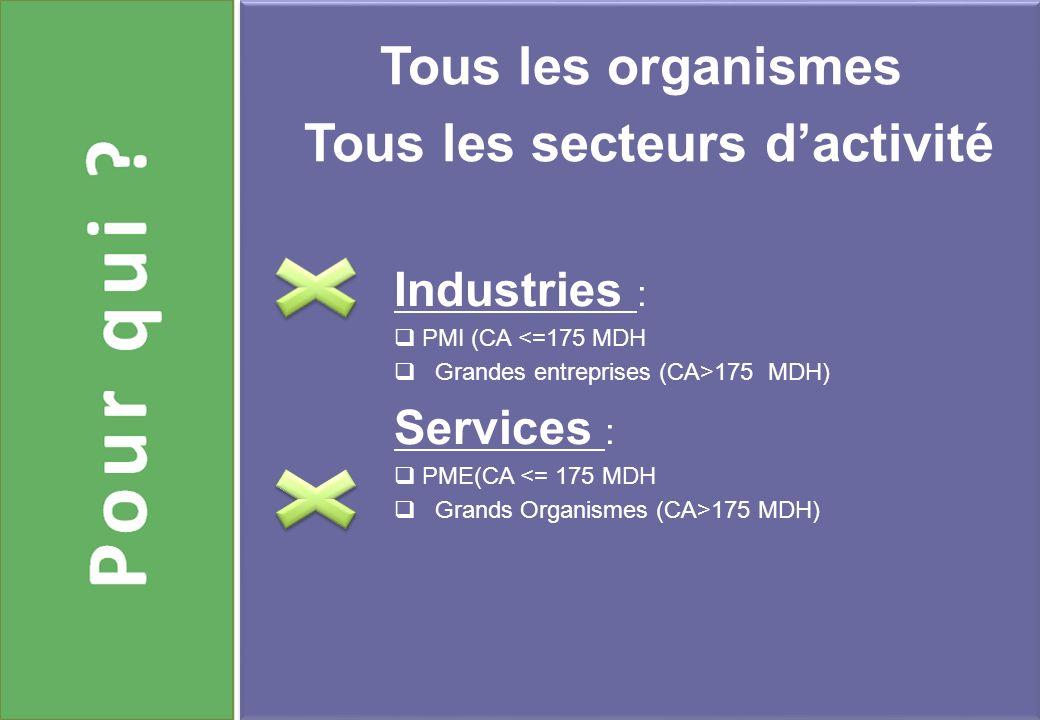 Tous les organismes Tous les secteurs dactivité Industries : PMI (CA <=175 MDH Grandes entreprises (CA>175 MDH) Services : PME(CA <= 175 MDH Grands Organismes (CA>175 MDH)