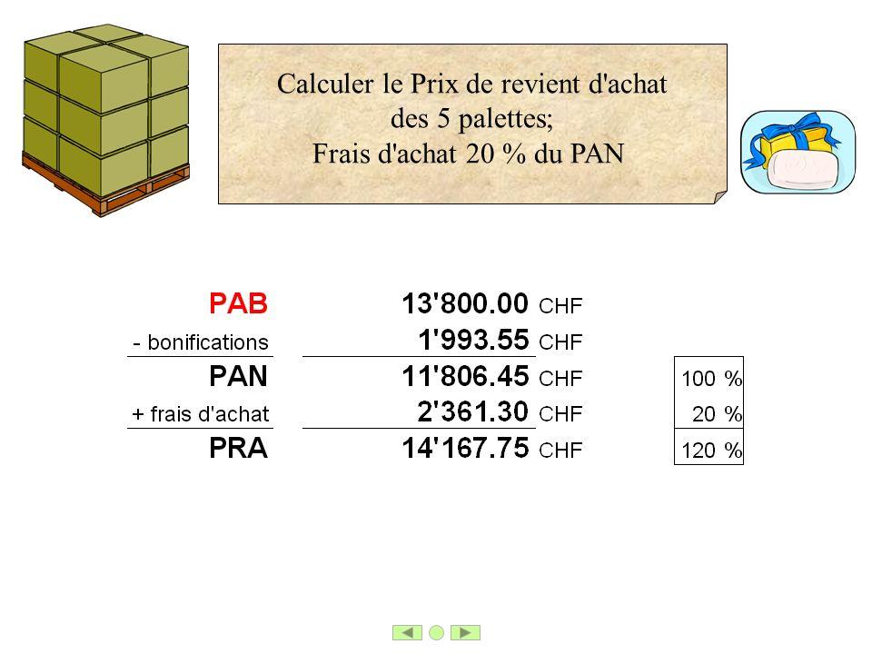 Calculer le Prix de revient d'achat des 5 palettes; Frais d'achat 20 % du PAN