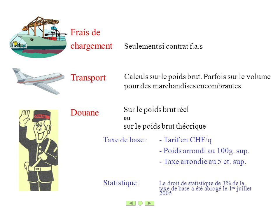 Frais de chargement Transport Douane Seulement si contrat f.a.s Calculs sur le poids brut. Parfois sur le volume pour des marchandises encombrantes Su