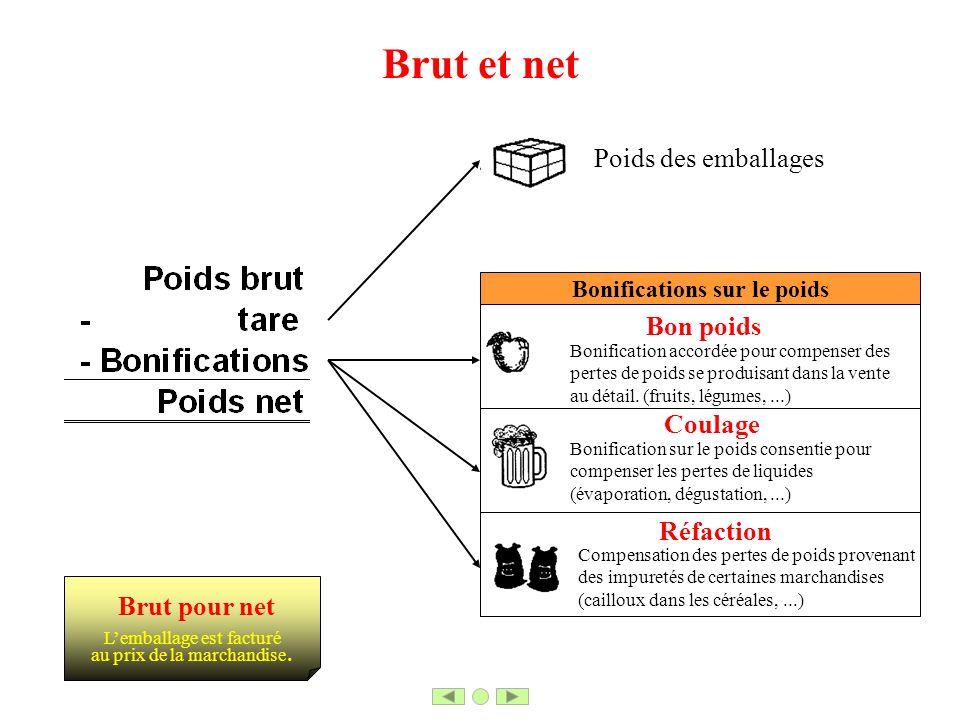 Brut et net Bonifications sur le poids Bonification accordée pour compenser des pertes de poids se produisant dans la vente au détail. (fruits, légume