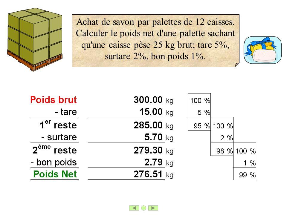 Achat de savon par palettes de 12 caisses. Calculer le poids net d'une palette sachant qu'une caisse pèse 25 kg brut; tare 5%, surtare 2%, bon poids 1