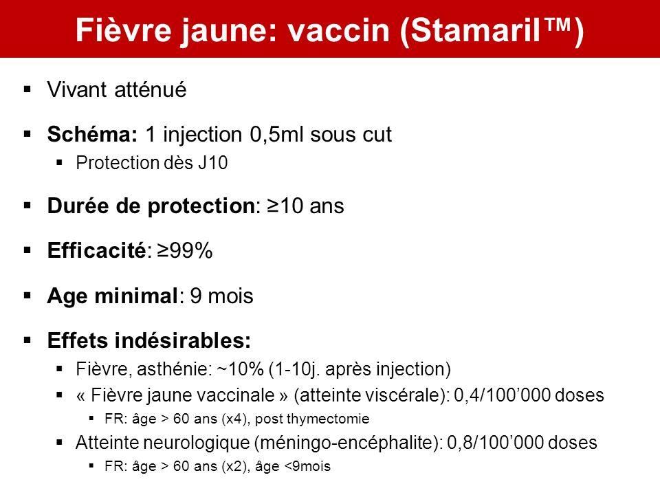Fièvre jaune: vaccin (Stamaril) Vivant atténué Schéma: 1 injection 0,5ml sous cut Protection dès J10 Durée de protection: 10 ans Efficacité: 99% Age m