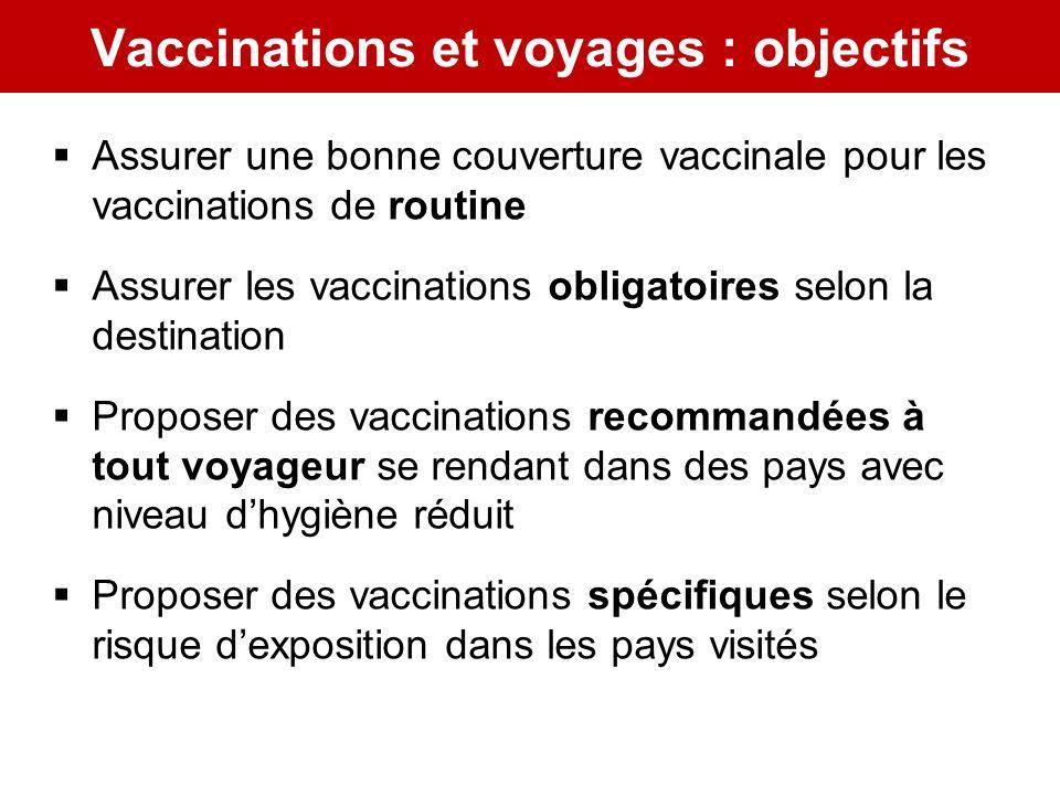 Vaccinations et voyages : objectifs Assurer une bonne couverture vaccinale pour les vaccinations de routine Assurer les vaccinations obligatoires selo