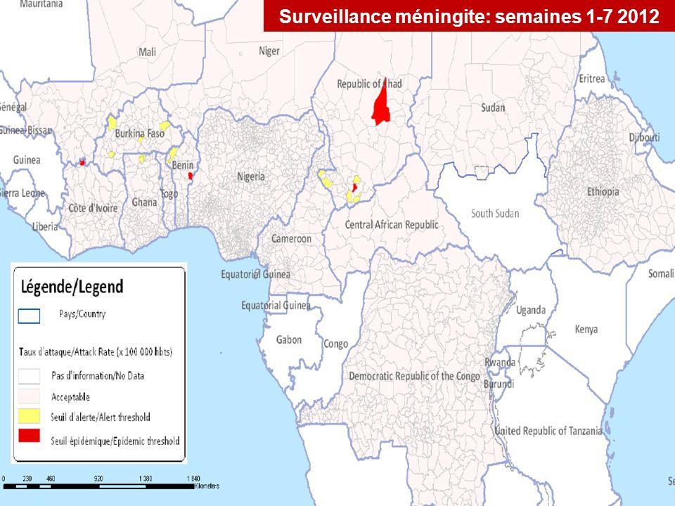 Surveillance méningite: semaines 1-7 2012