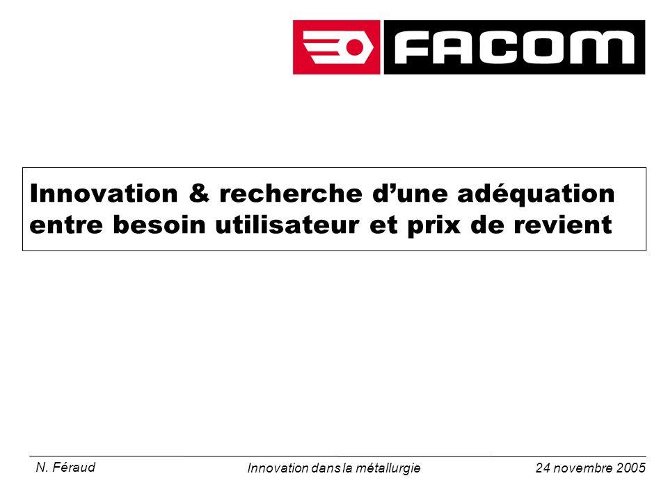 24 novembre 2005 N. Féraud Innovation dans la métallurgie Innovation & recherche dune adéquation entre besoin utilisateur et prix de revient