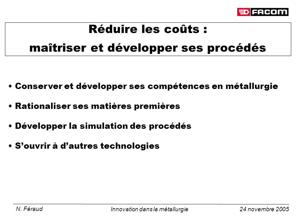 24 novembre 2005 N. Féraud Innovation dans la métallurgie Réduire les coûts : maîtriser et développer ses procédés Conserver et développer ses compéte