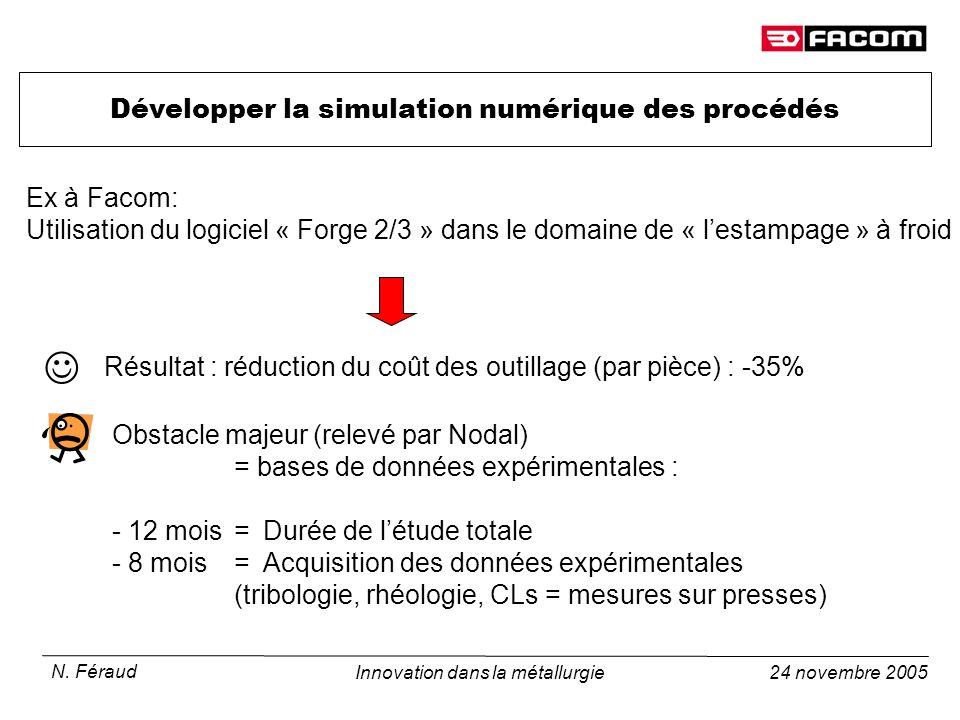 24 novembre 2005 N. Féraud Innovation dans la métallurgie Développer la simulation numérique des procédés Ex à Facom: Utilisation du logiciel « Forge