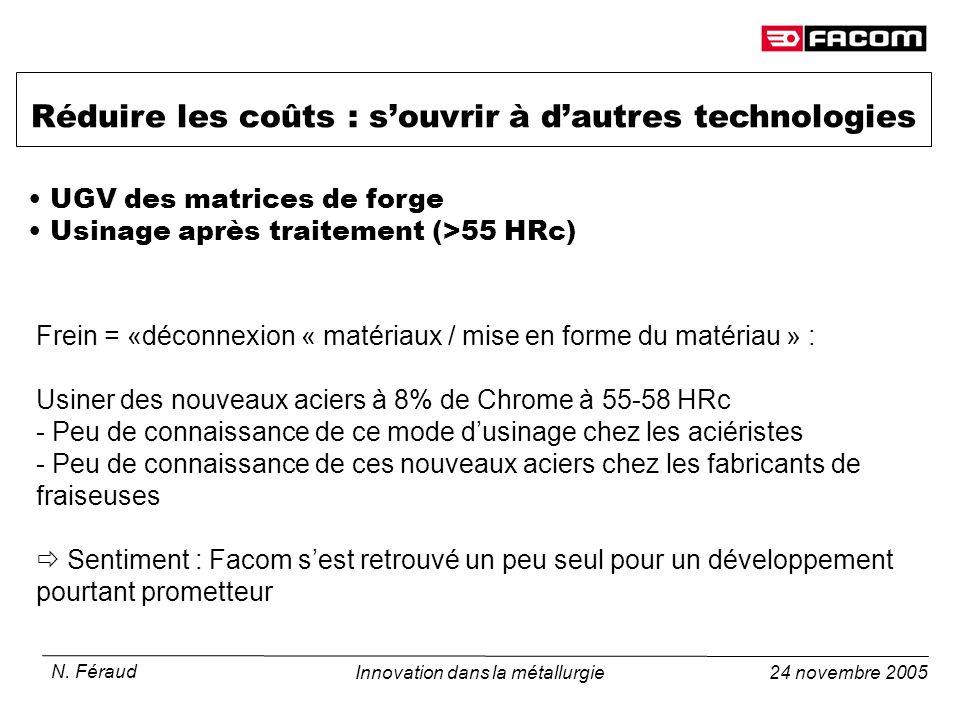24 novembre 2005 N. Féraud Innovation dans la métallurgie Réduire les coûts : souvrir à dautres technologies UGV des matrices de forge Usinage après t