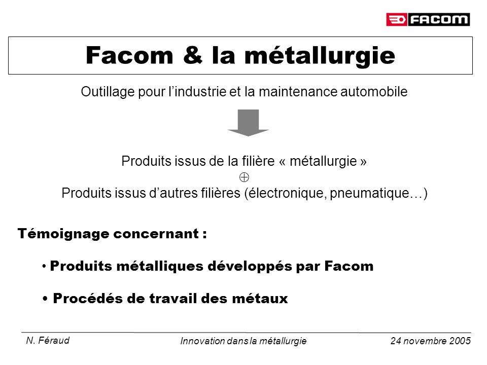 24 novembre 2005 N. Féraud Innovation dans la métallurgie Outillage pour lindustrie et la maintenance automobile Facom & la métallurgie Produits issus