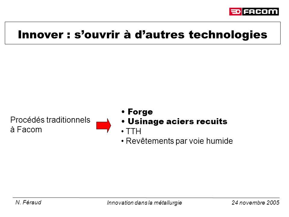 24 novembre 2005 N. Féraud Innovation dans la métallurgie Innover : souvrir à dautres technologies Forge Usinage aciers recuits TTH Revêtements par vo