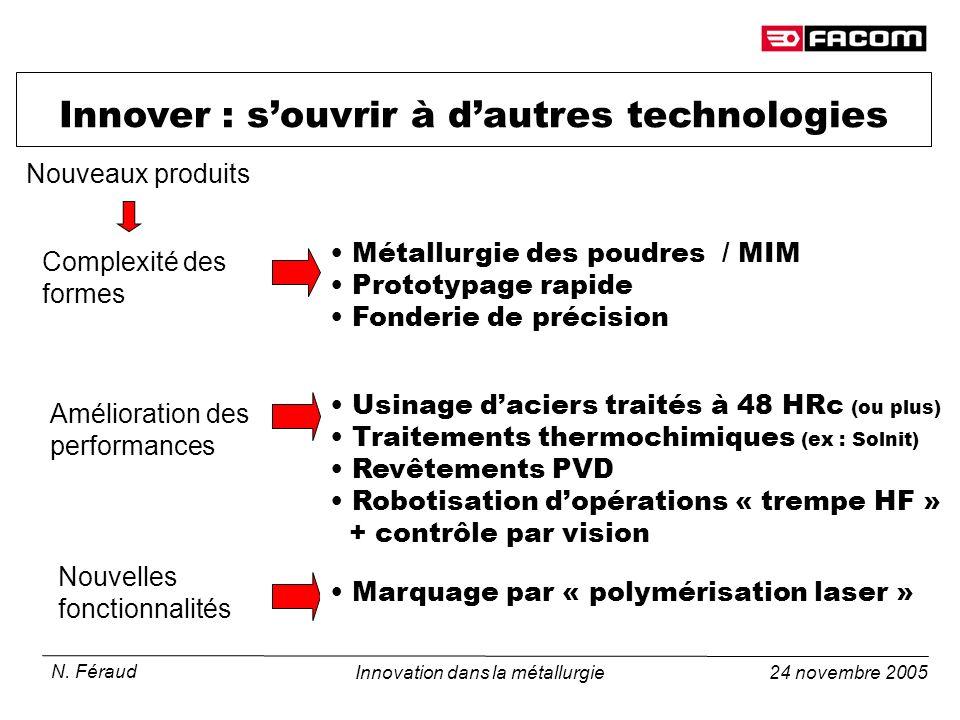 24 novembre 2005 N. Féraud Innovation dans la métallurgie Innover : souvrir à dautres technologies Métallurgie des poudres / MIM Prototypage rapide Fo