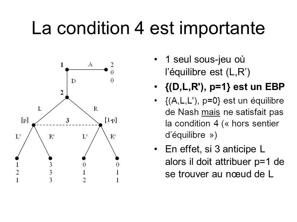 La condition 4 est importante 1 seul sous-jeu où léquilibre est (L,R) {(D,L,R ), p=1} est un EBP {(A,L,L ), p=0} est un équilibre de Nash mais ne satisfait pas la condition 4 (« hors sentier déquilibre ») En effet, si 3 anticipe L alors il doit attribuer p=1 de se trouver au nœud de L