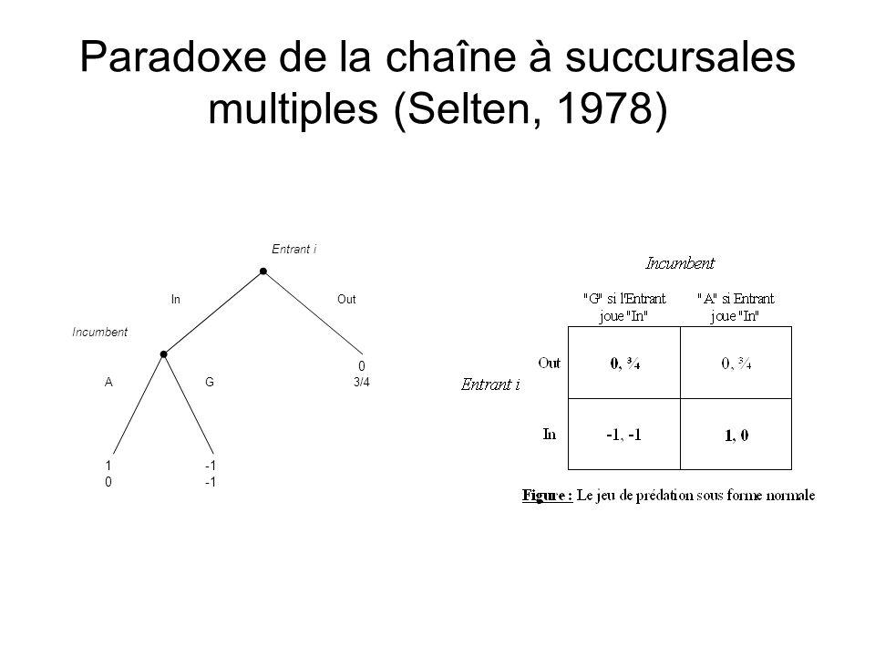 Paradoxe de la chaîne à succursales multiples (Selten, 1978) Entrant i Out In Incumbent A 1010 G 0 3/4