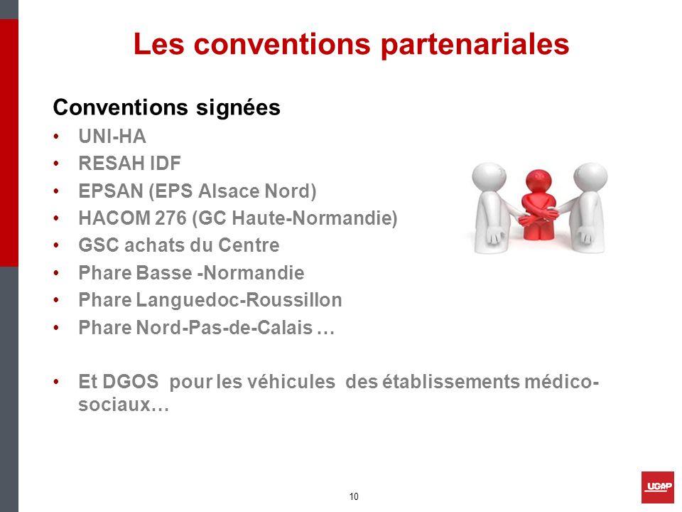 Les conventions partenariales Conventions signées UNI-HA RESAH IDF EPSAN (EPS Alsace Nord) HACOM 276 (GC Haute-Normandie) GSC achats du Centre Phare B