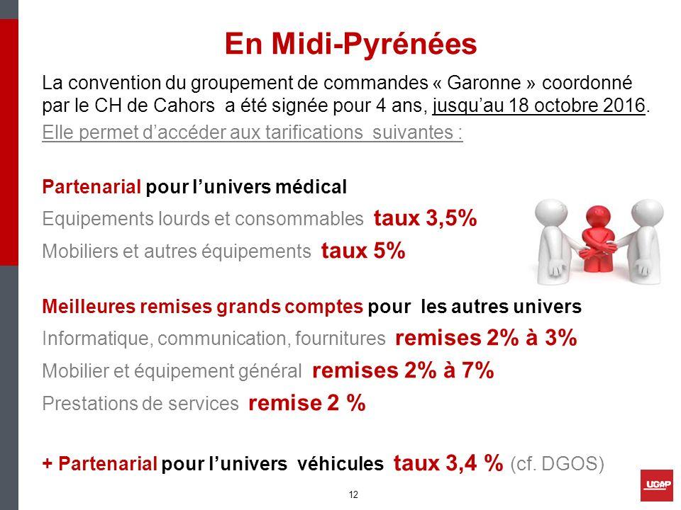 En Midi-Pyrénées La convention du groupement de commandes « Garonne » coordonné par le CH de Cahors a été signée pour 4 ans, jusquau 18 octobre 2016.
