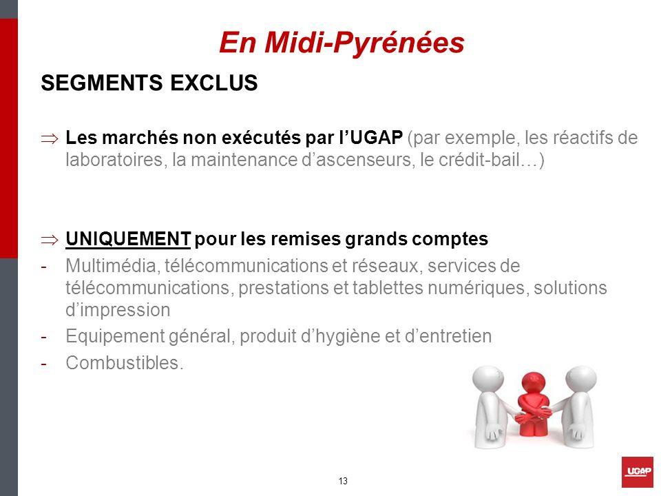 En Midi-Pyrénées SEGMENTS EXCLUS Les marchés non exécutés par lUGAP (par exemple, les réactifs de laboratoires, la maintenance dascenseurs, le crédit-
