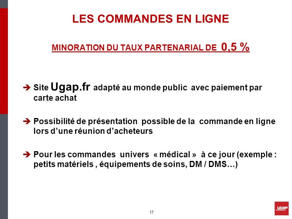 LES COMMANDES EN LIGNE MINORATION DU TAUX PARTENARIAL DE 0,5 % Site Ugap.fr adapté au monde public avec paiement par carte achat Possibilité de présen