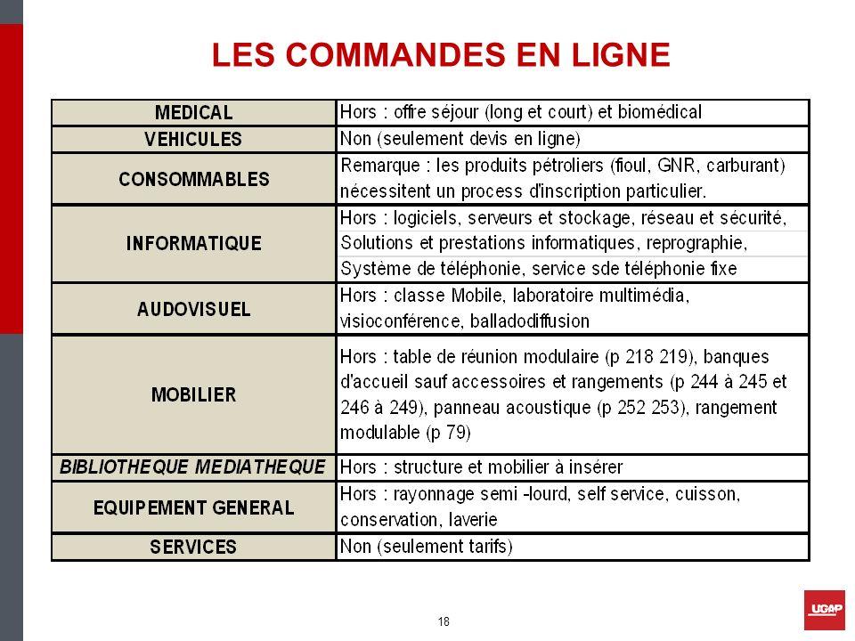 LES COMMANDES EN LIGNE 18
