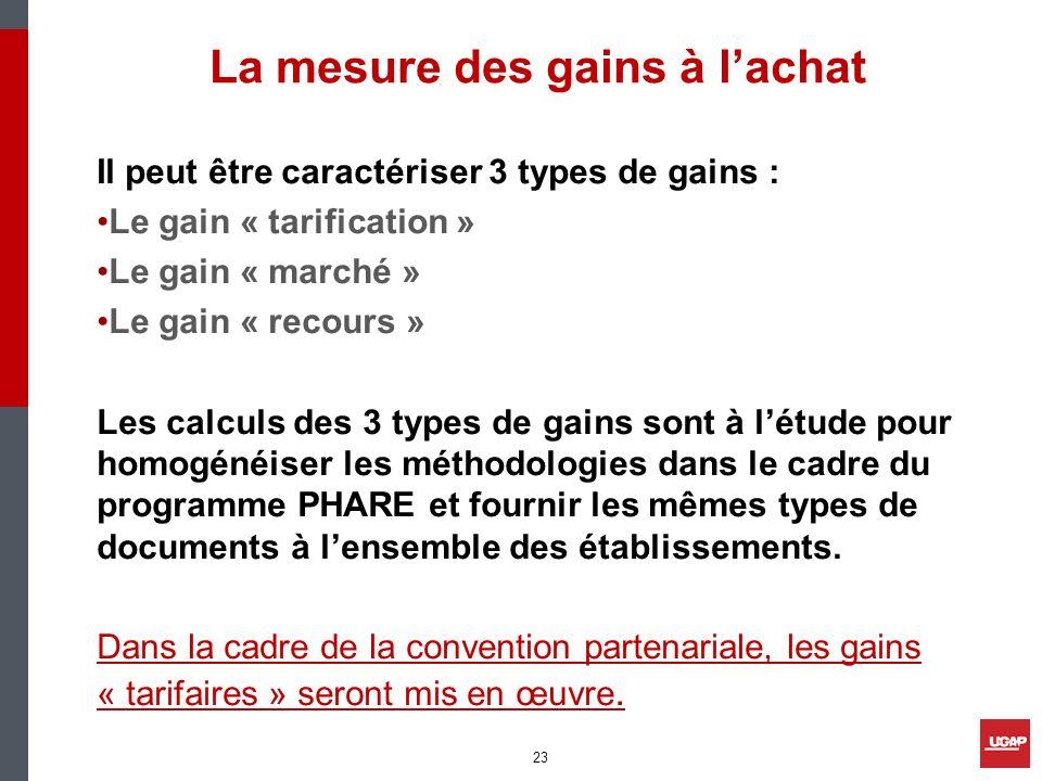 La mesure des gains à lachat Il peut être caractériser 3 types de gains : Le gain « tarification » Le gain « marché » Le gain « recours » Les calculs