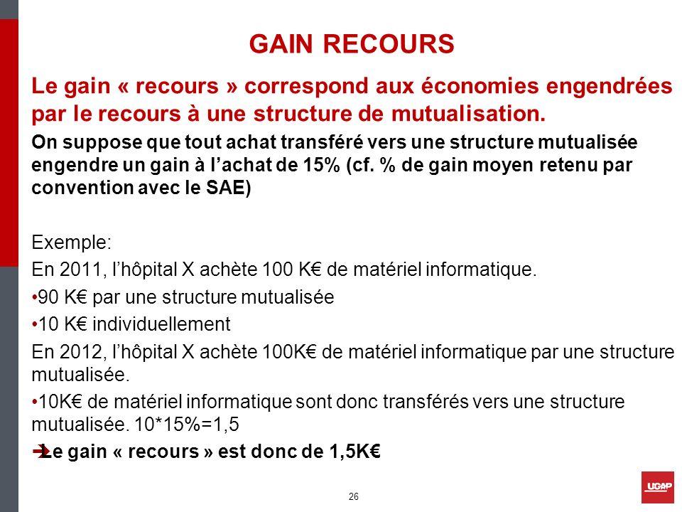 GAIN RECOURS Le gain « recours » correspond aux économies engendrées par le recours à une structure de mutualisation. On suppose que tout achat transf
