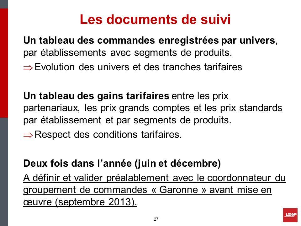 Les documents de suivi Un tableau des commandes enregistrées par univers, par établissements avec segments de produits. Evolution des univers et des t