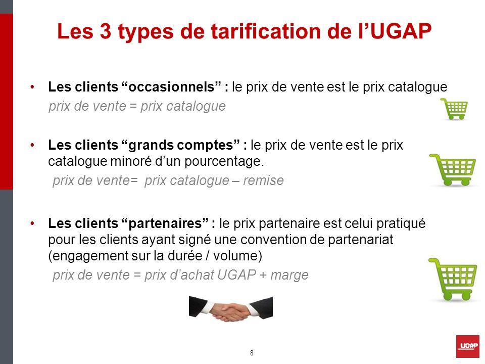 Les 3 types de tarification de lUGAP Les clients occasionnels : le prix de vente est le prix catalogue prix de vente = prix catalogue Les clients gran