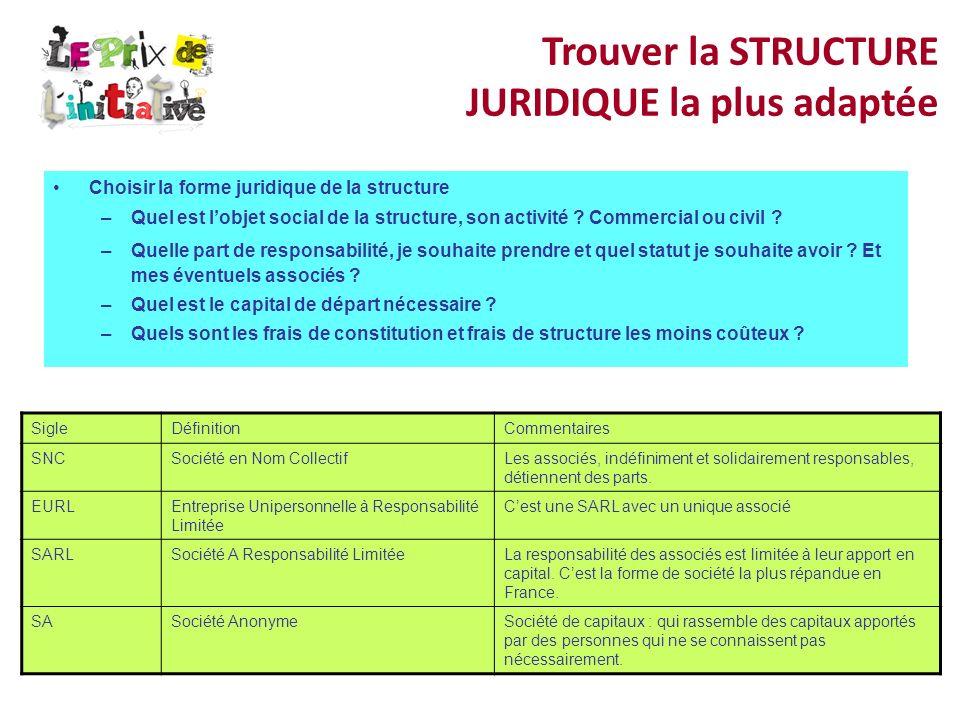 Choisir la forme juridique de la structure –Quel est lobjet social de la structure, son activité ? Commercial ou civil ? –Quelle part de responsabilit