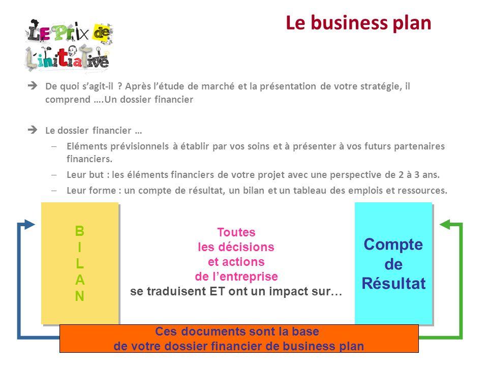 Le business plan De quoi sagit-il ? Après létude de marché et la présentation de votre stratégie, il comprend ….Un dossier financier Le dossier financ