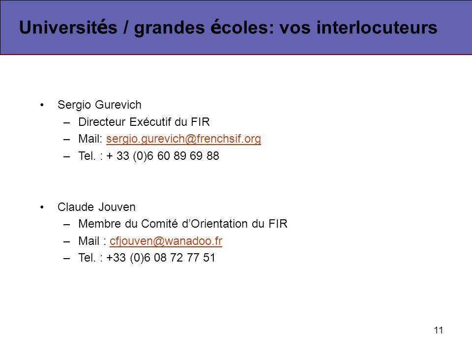 11 Sergio Gurevich –Directeur Exécutif du FIR –Mail: sergio.gurevich@frenchsif.orgsergio.gurevich@frenchsif.org –Tel.