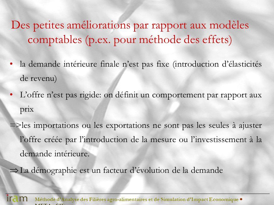 Méthode dAnalyse des Filières agro-alimentaires et de Simulation dImpact Economique METAφSIE Des petites améliorations par rapport aux modèles comptab
